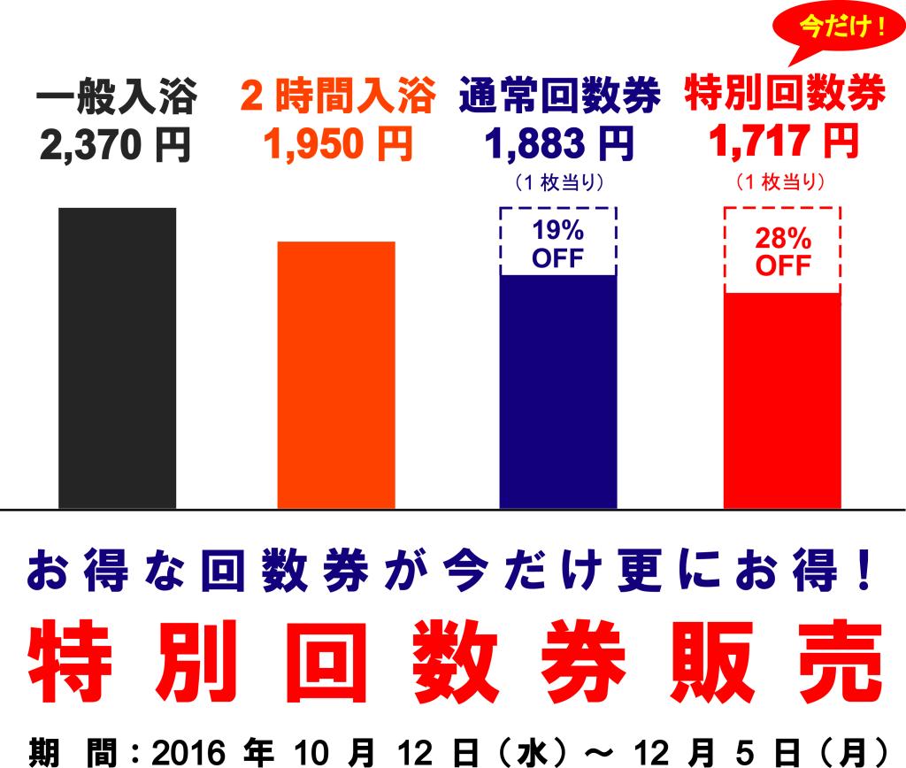 %e7%89%b9%e5%88%a5%e5%9b%9e%e6%95%b0%e5%88%b8%e4%bc%81%e7%94%bb%e3%83%ad%e3%82%b420161012